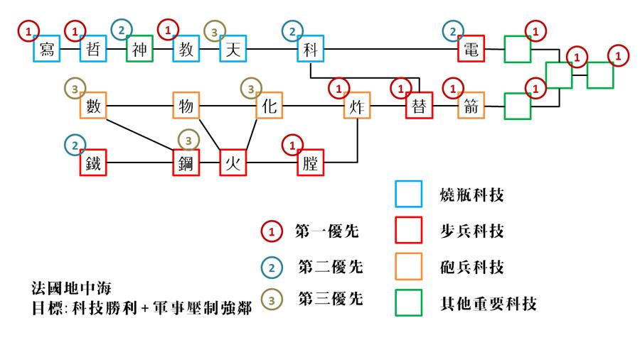 电路 电路图 电子 原理图 900_479
